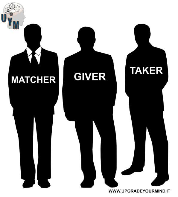 Avere successo nella vita - I 3 profili - UYM