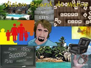 Vision Board Esempio