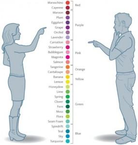 Differenza tra Uomini e Donne - Colori - UYM