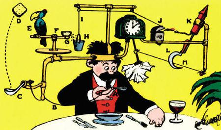 Occhio alla Sindrome di Rube Goldberg - uym